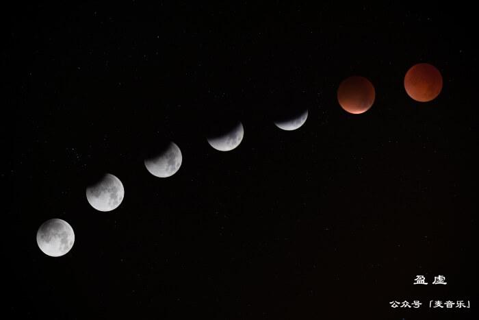 月亮的盈亏