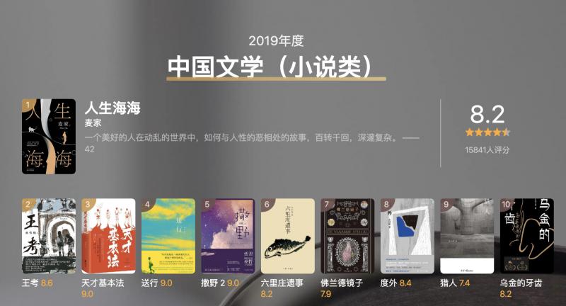 「豆瓣2019年度读书榜单」中国文学(非小说类)