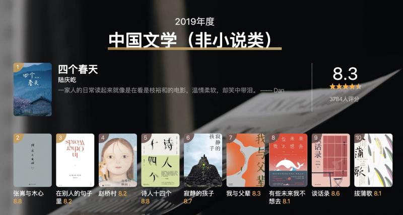 「豆瓣2019年度读书榜单」外国文学(小说类)